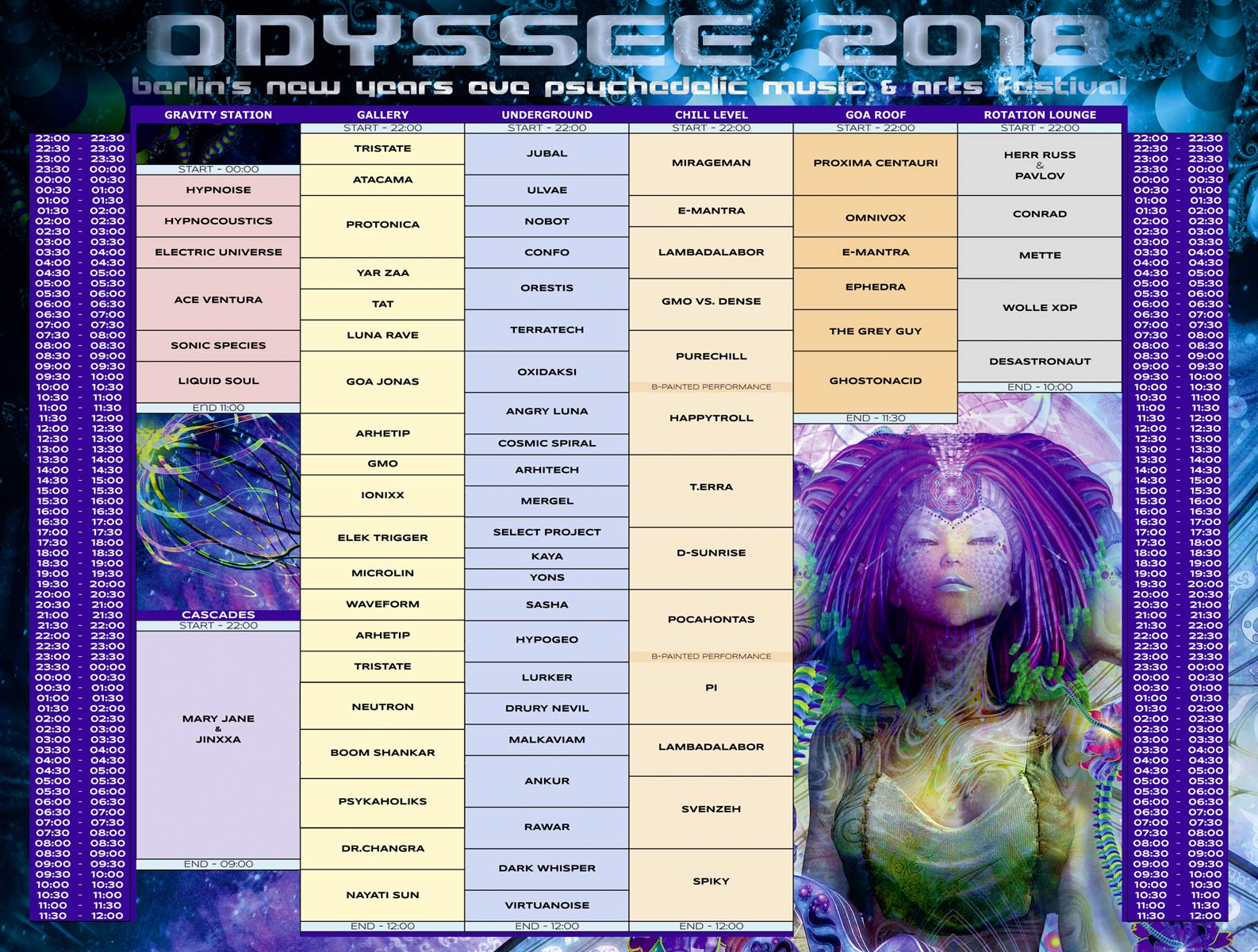 TIMES_ODYSSEE_2018